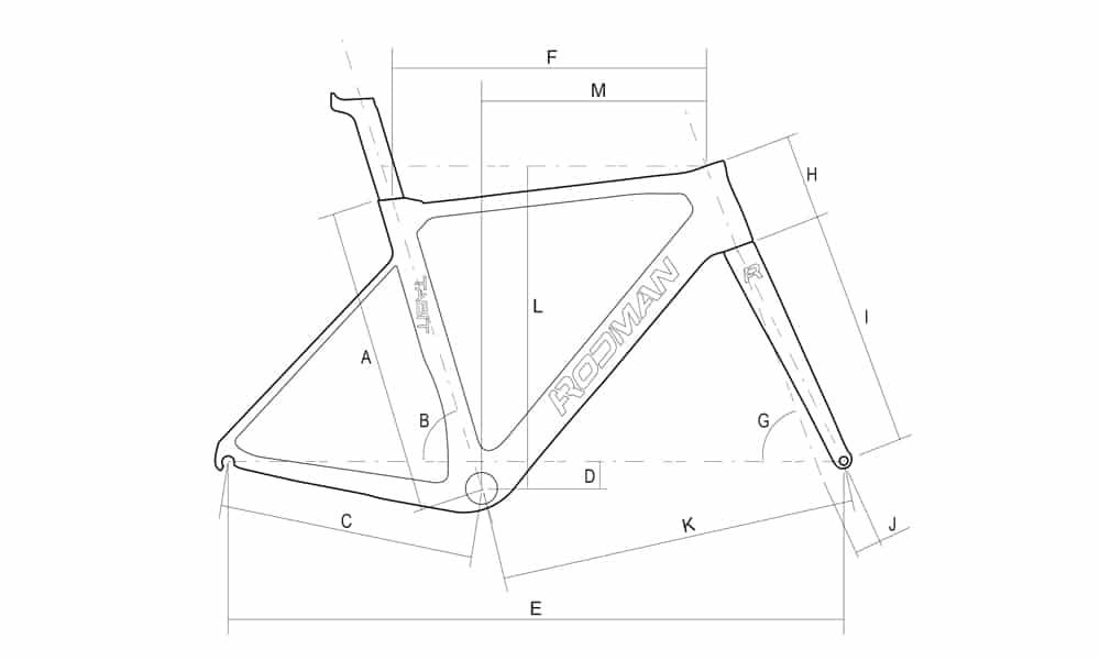 geometria tabit